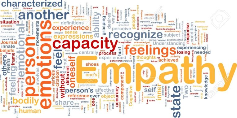 9550064-Background-concept-wordcloud-illustration-of-empathy--Stock-Illustration
